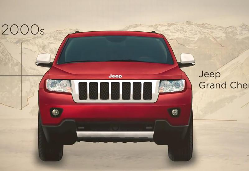 "Jeep показал эволюцию своих машин за 75 лет <span class=""color_red"">- ВИДЕО</span>"