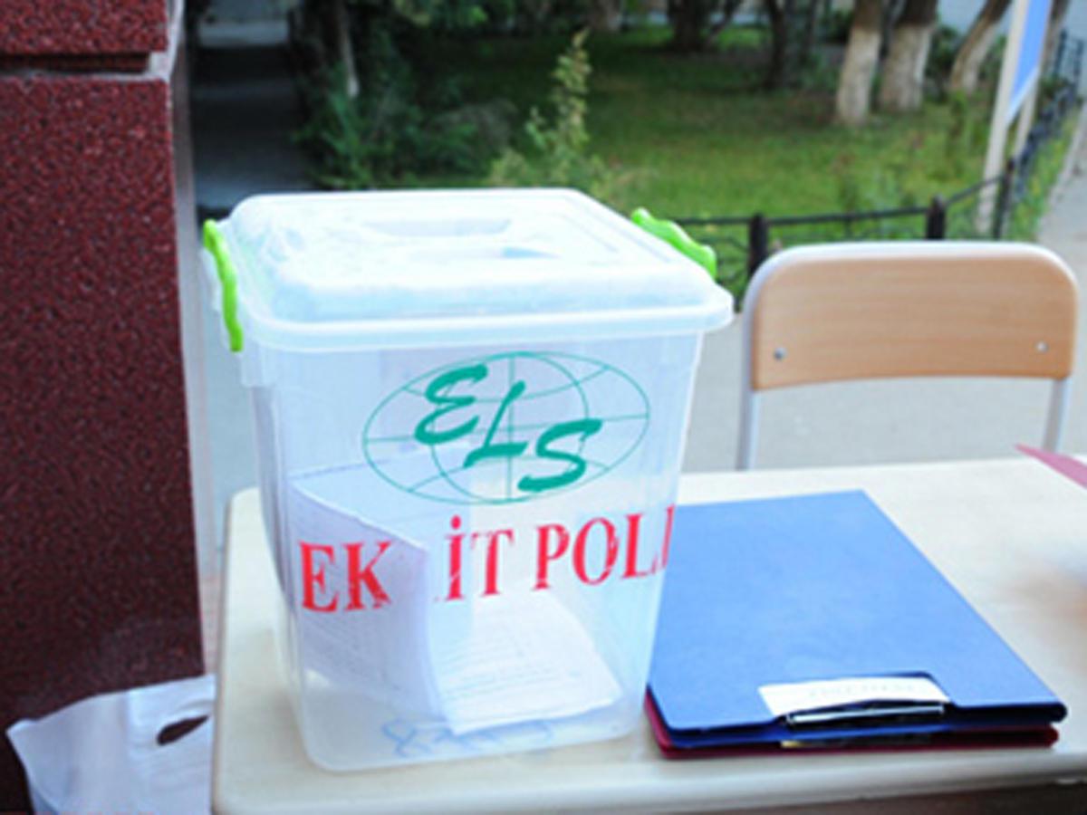 Мониторинговый центр Rəy проведет exit poll нареферендуме вАзербайджане