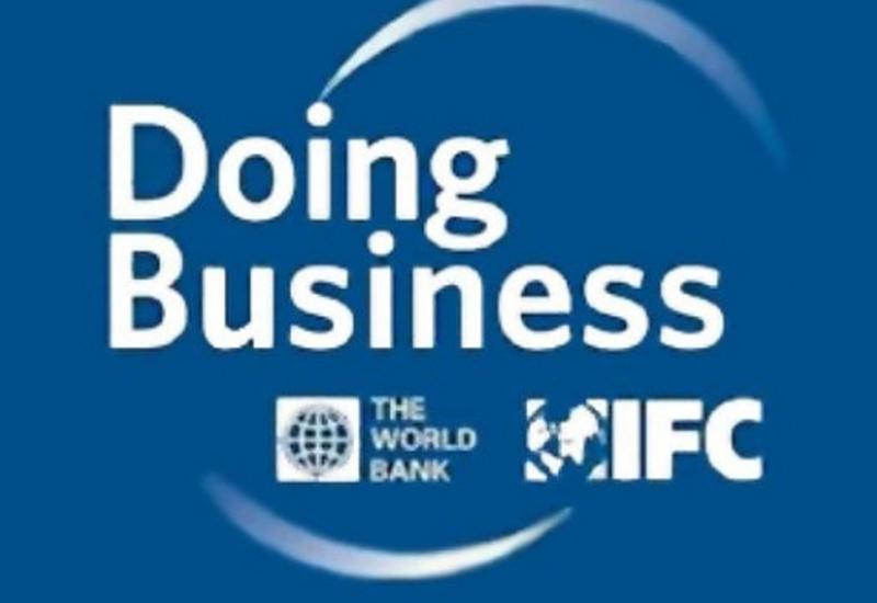Азербайджан занял 65-е место в рейтинге Doing Business