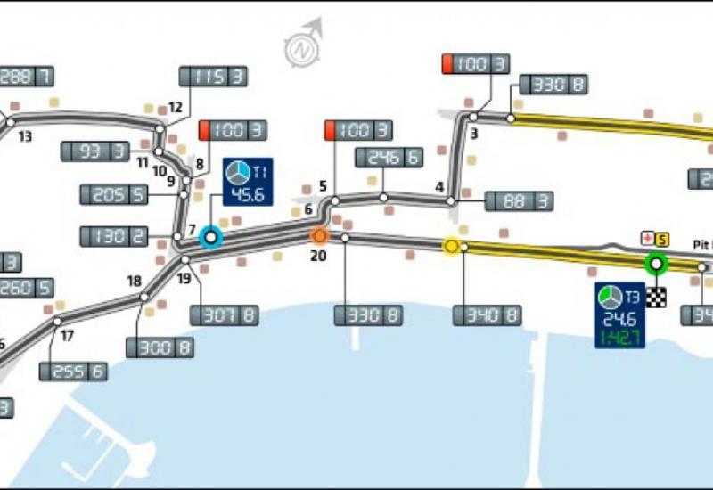 Гран-При Азербайджана Ф1: Изменения на трассе и зоны DRS