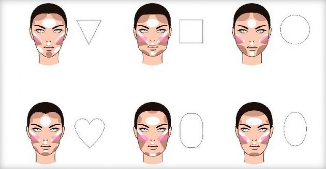 Скульптурирование лица схемы
