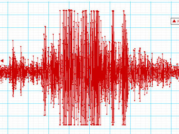 В Турции произошло сильное землетрясение
