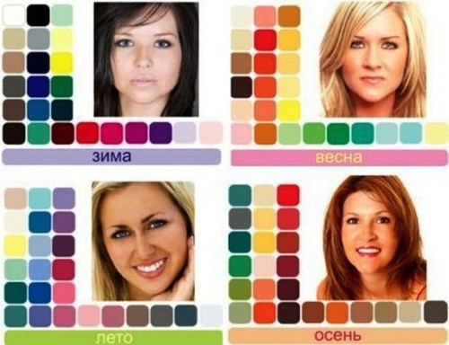 определить свой цветотип внешности тест