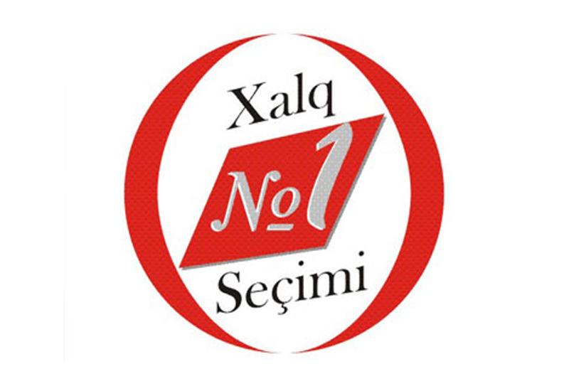 "«Xalq seçimi»: «Какую службу такси вы предпочитаете?» <span class=""color_red""> - ОПРОС</span>"