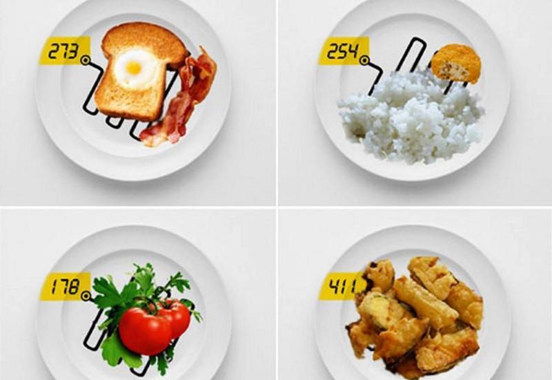 Умная тарелка измеряет порции и считает калории