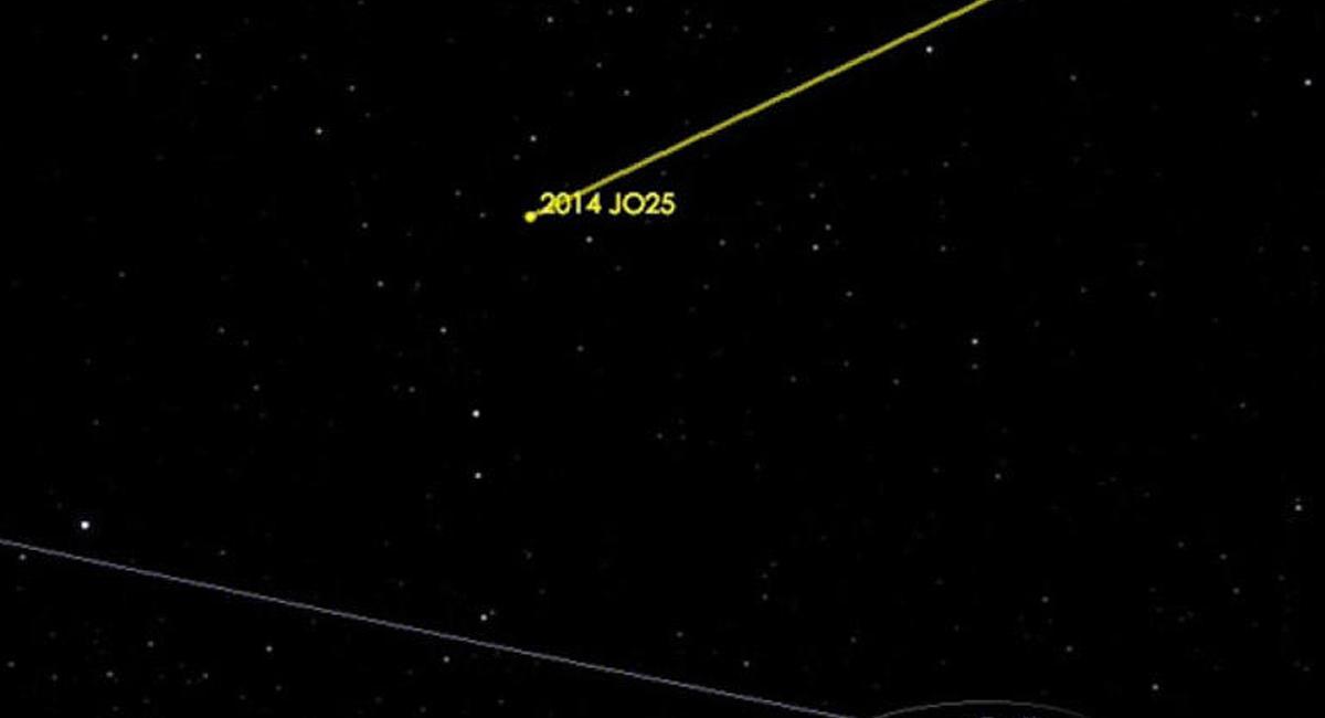 asteroid 2014 jo25 - 1200×650