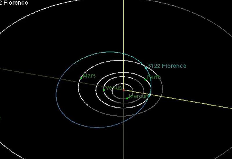"""NASA показало сближение Земли с крупнейшим в истории астероидом <span class=""""color_red"""">- ВИДЕО</span>"""