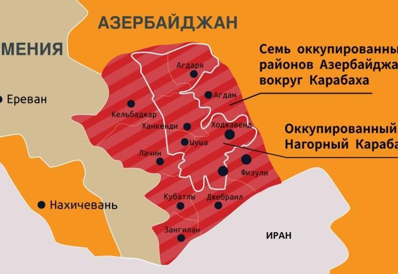 Что может сделать ООН для правосудия над преступлениями против Азербайджана?