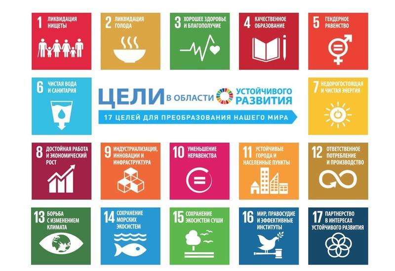 В Азербайджане пройдет региональный форум национальных координаторов по Целям устойчивого развития