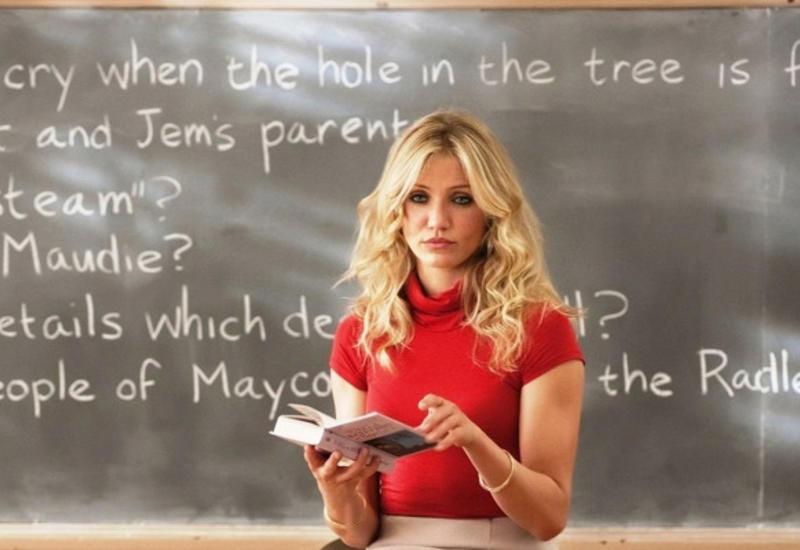 Тест: знаете ливызначение умных слов?