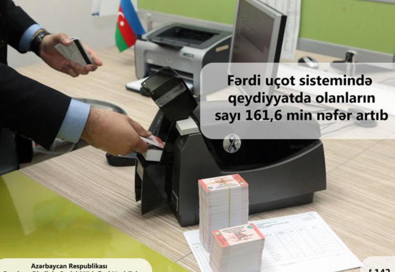 В Азербайджане выросло число лиц, застрахованных в системе индивидуального учета минтруда