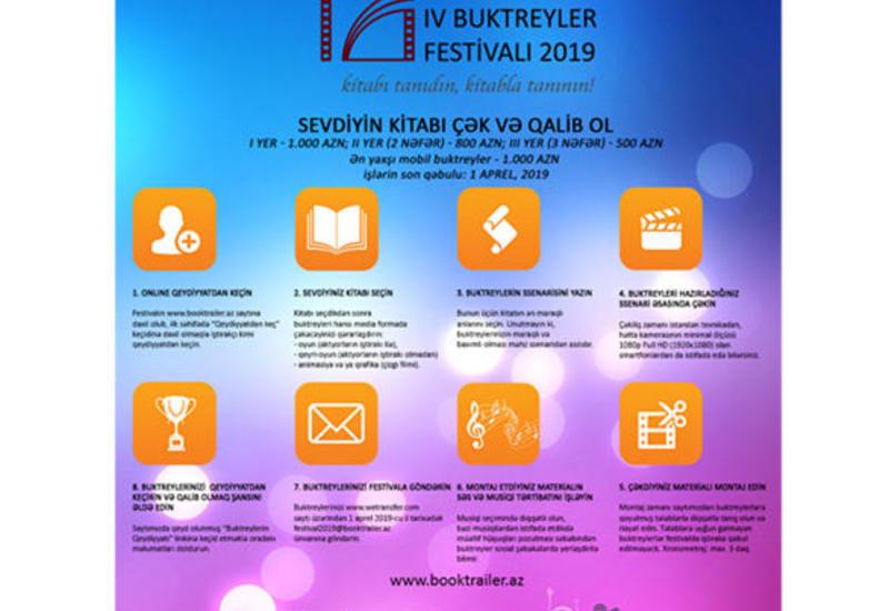 Четвертый Фестиваль буктрейлеров Азербайджана - 8 шагов для участия