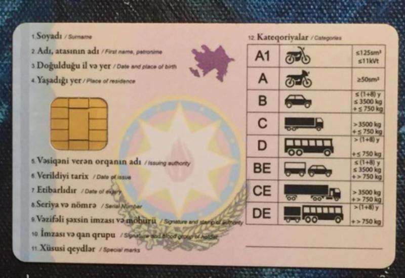 Азербайджан принял важное решение по водительским удостоверениям