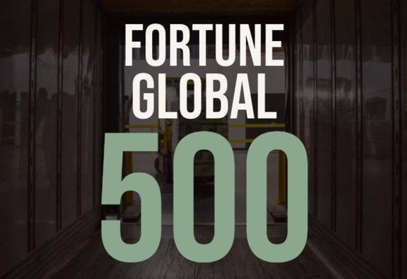 fortune 500 рейтинг крупнейших компаний