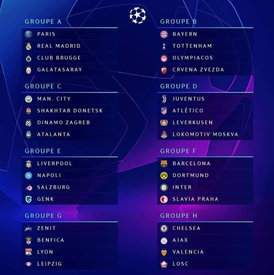 Стали известны составы групп на Лиге Чемпионов УЕФА