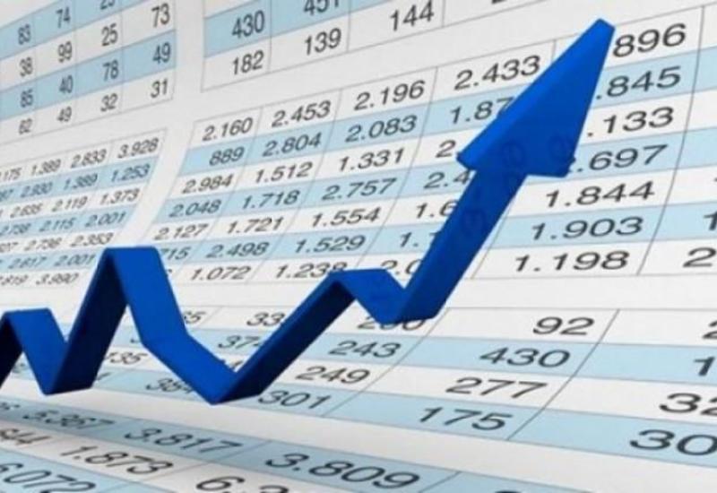 Экономика Азербайджана выросла