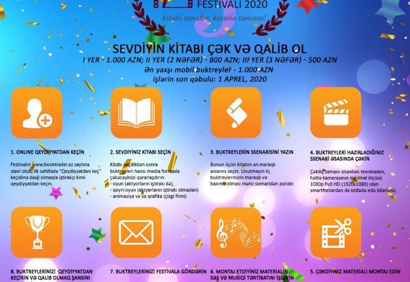 8 шагов к участию в V Фестивале буктрейлеров Азербайджана