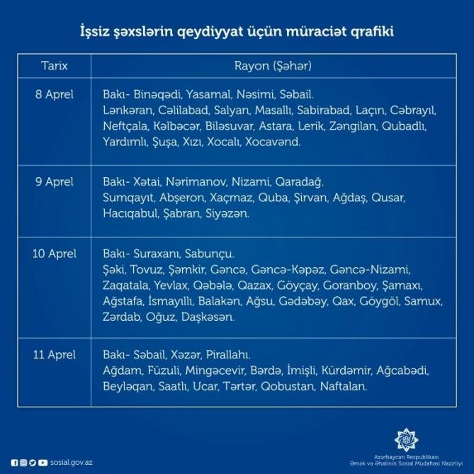 В Азербайджане обнародован график подачи обращений безработными для получения помощи
