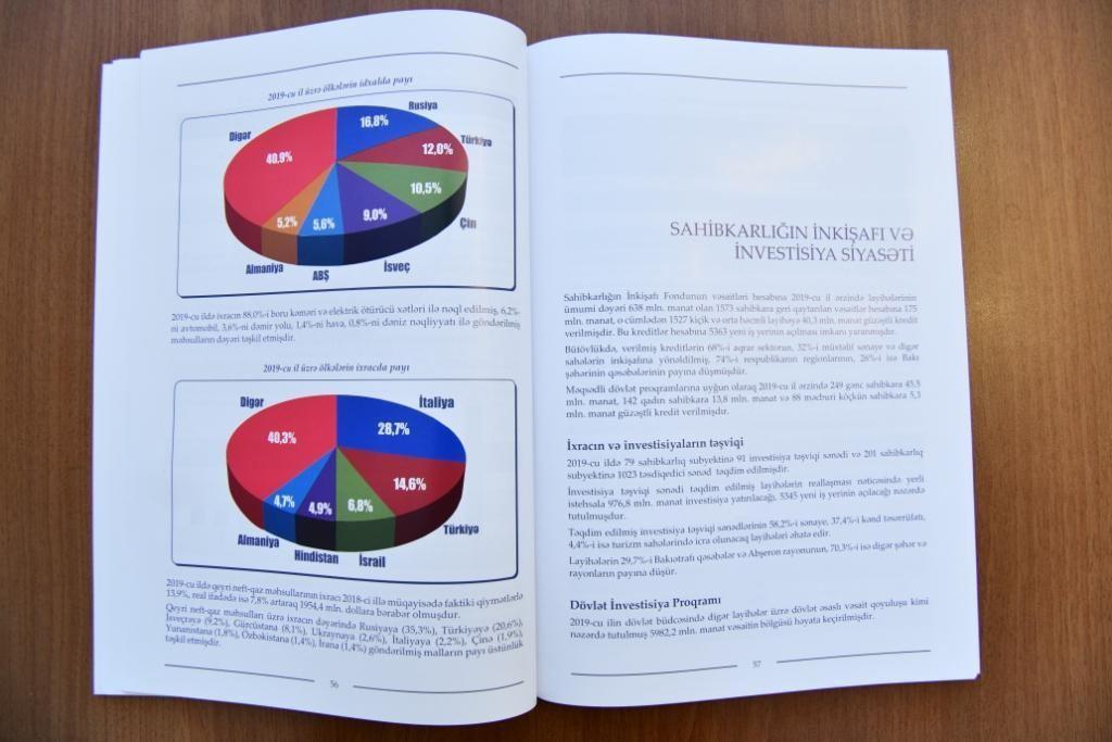 Кабинет министров Азербайджана представил новую форму годового отчета