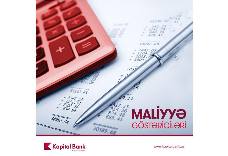 Kapital Bank обнародовал финансовые показатели за первый квартал 2020 года (R)
