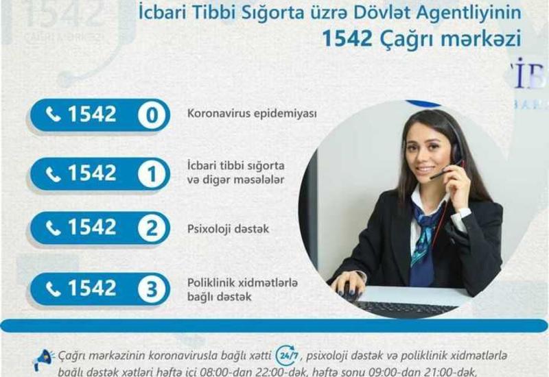 В Азербайджане запущены еще две услуги в связи с коронавирусом