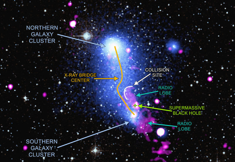Ученые показали два колоссальных явления в космосе на одном снимке
