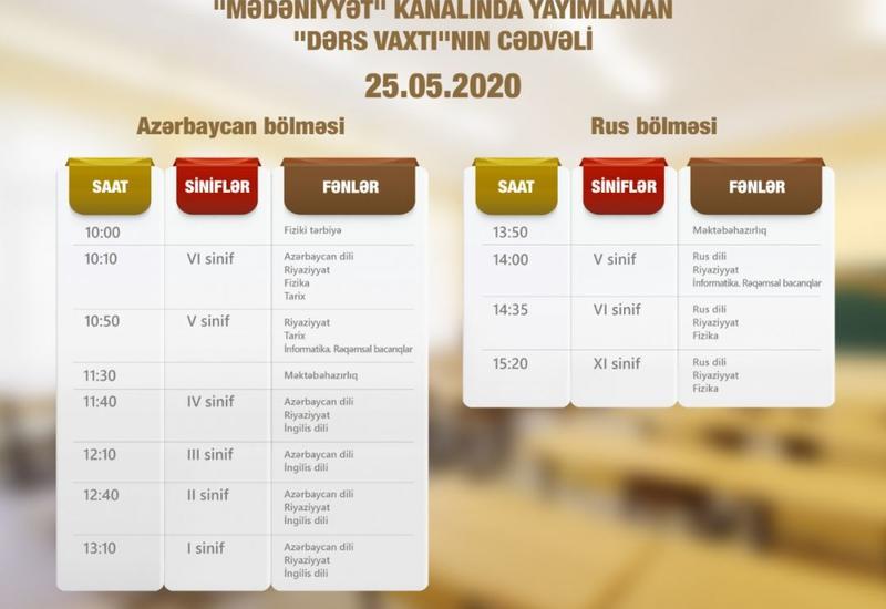 Обнародовано расписание школьных телеуроков в Азербайджане на 25 мая
