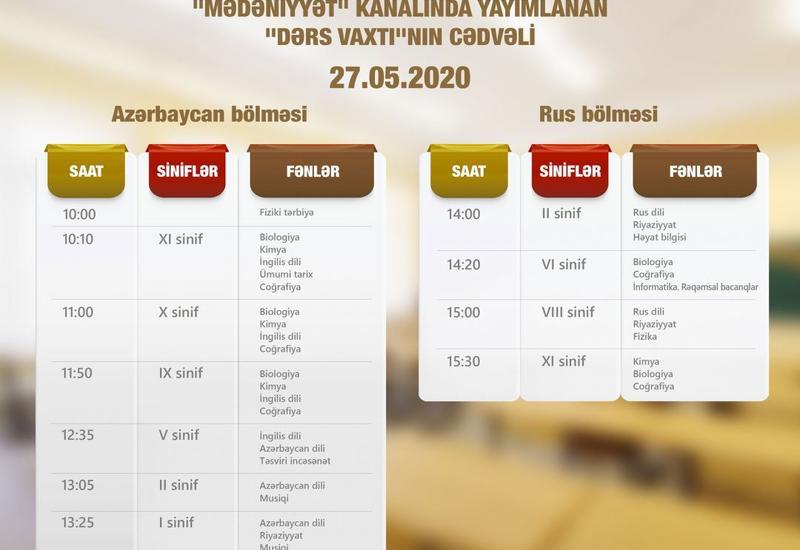 Расписание школьных телеуроков в Азербайджане на 27 мая
