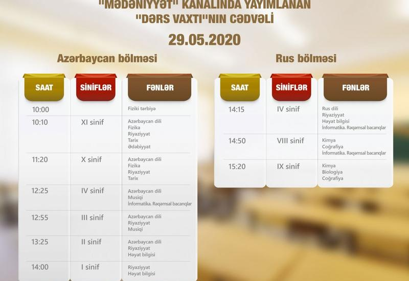 Обнародовано расписание школьных телеуроков в Азербайджане на завтра