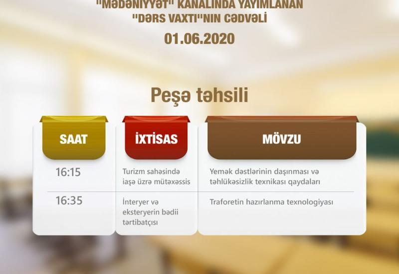 Peşə dərslərinin iyunun 1-nə olan cədvəli açıqlanıb