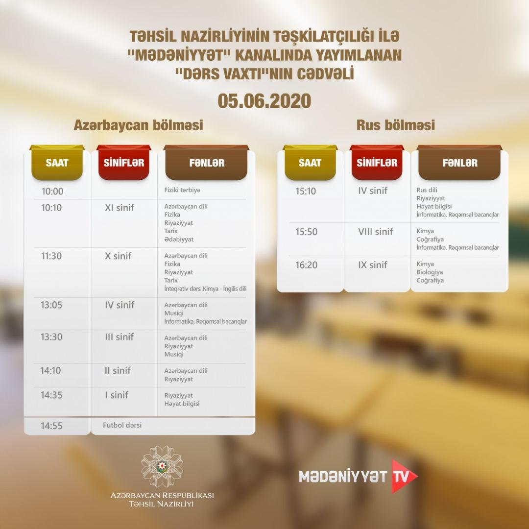 Обнародовано расписание школьных телеуроков на 5 июня