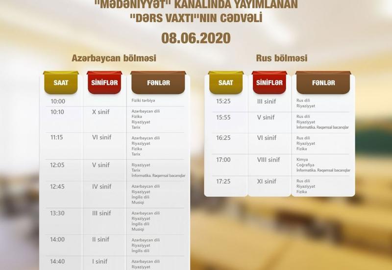 В Азербайджане обнародовано расписание школьных телеуроков на 8 июня