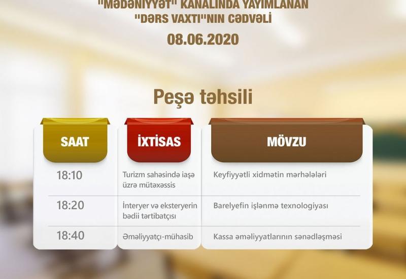 Расписание телеуроков по профобразованию в Азербайджане на 8 июня