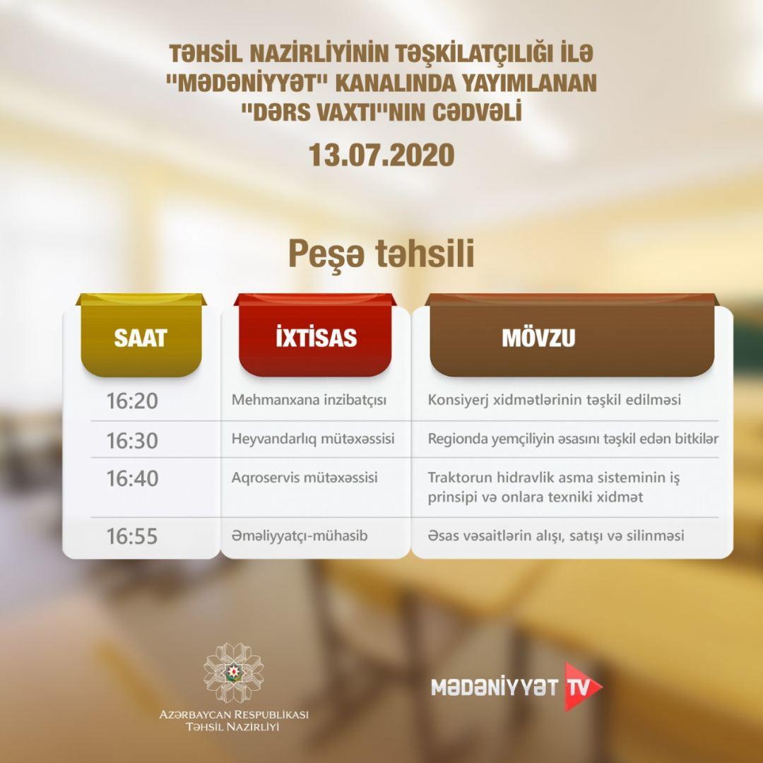 Опубликовано расписание телеуроков для абитуриентов на завтра