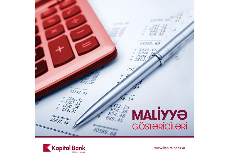 Kapital Bank обнародовал финансовые показатели за второй квартал 2020 год