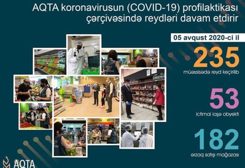 Агентство пищевой безопасности провело рейды в 235 пунктах общепита