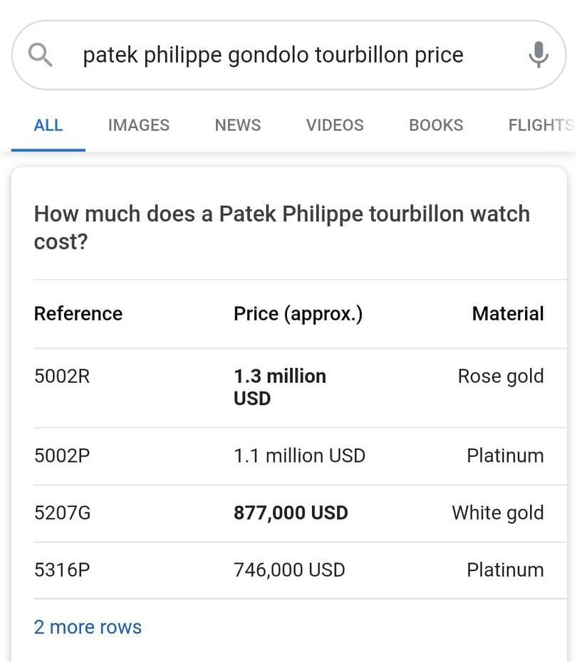 У Пашиняна нашли роскошные часы за миллион долларов