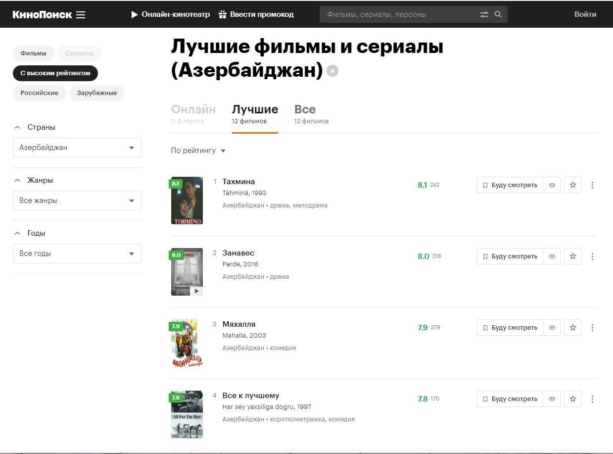 Лучшие азербайджанские фильмы в рейтинге крупнейшего интернет-сервиса КиноПоиск