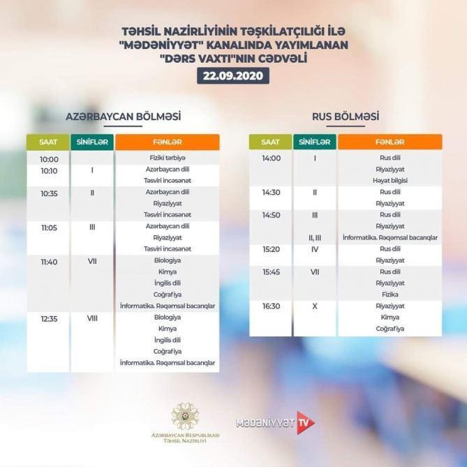 Расписание школьных телеуроков в Азербайджане на 22 сентября
