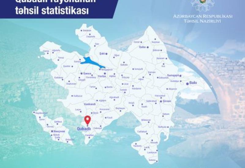 Обнародована статистика по образованию в Губадлинском районе