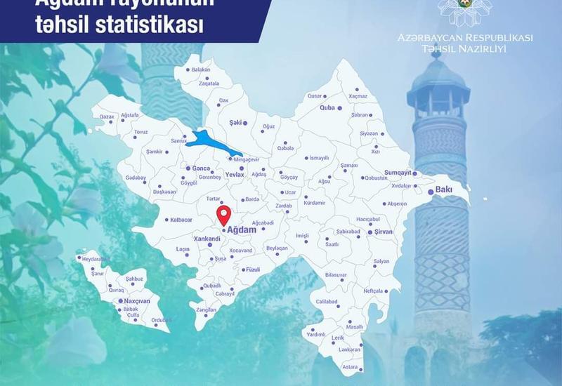 Статистика образования Агдамского района