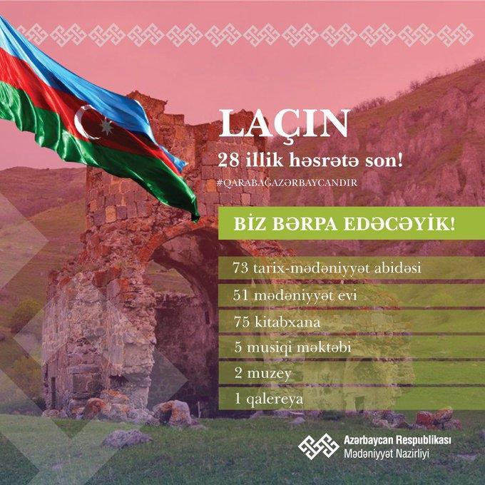 Названо количество памятников и объектов культуры в Лачинском районе