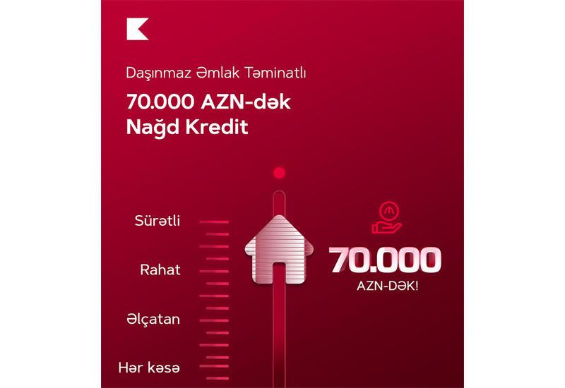 Kapital Bank предлагает выгодный кредит наличными под залог недвижимости