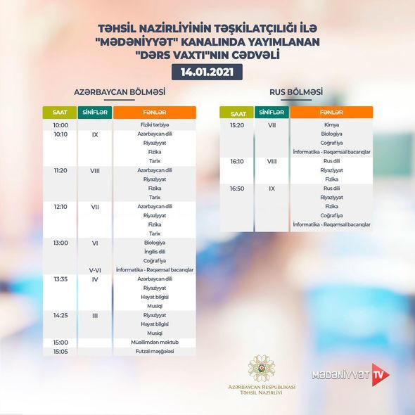 Расписание телеуроков на 14 января