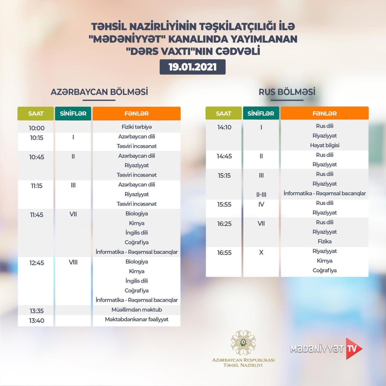 Расписание телеуроков на 19 января