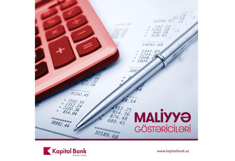 Kapital Bank обнародовал финансовые показатели за 2020 год (R)