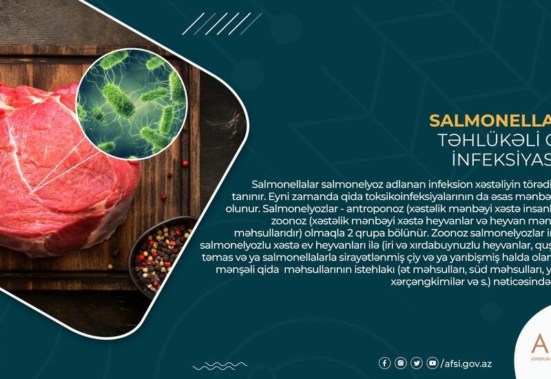 Предупреждение население Азербайджана в связи с опасной пищевой инфекцией