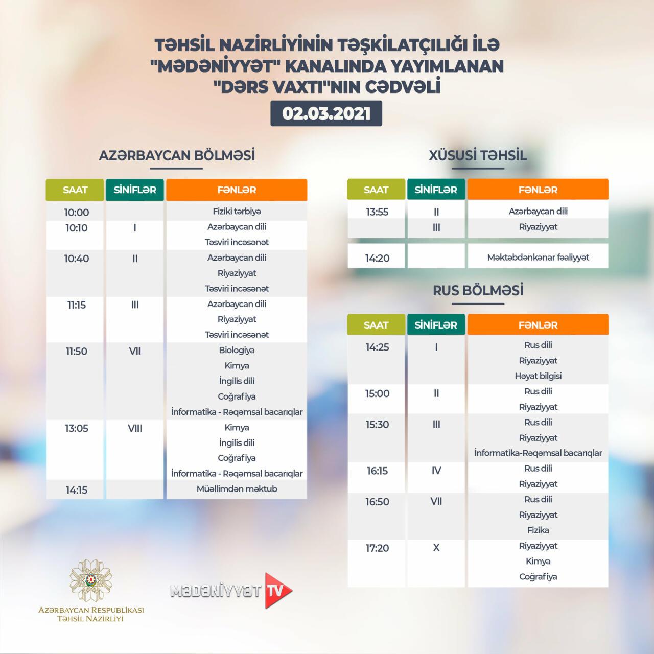 Расписание телеуроков на 2 марта