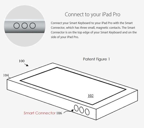 Apple запатентовала новый магнитный разъем