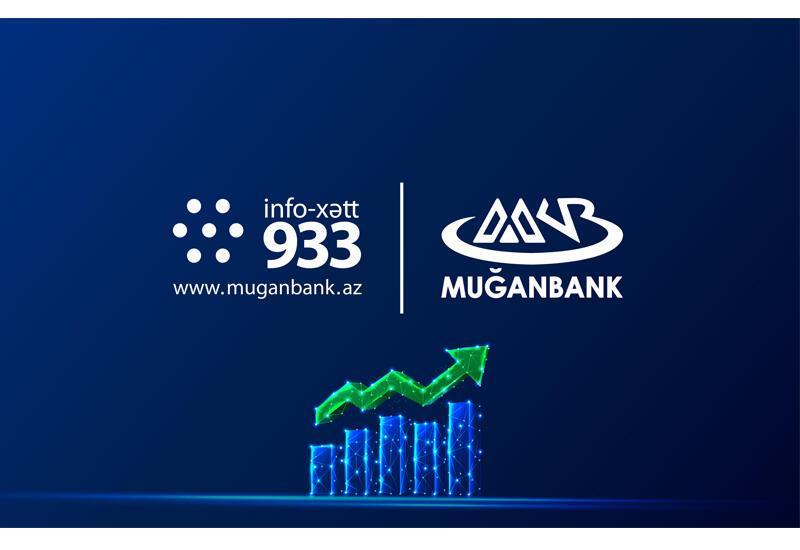 ОАО «Муганбанк» увеличил уставной капитал (R)